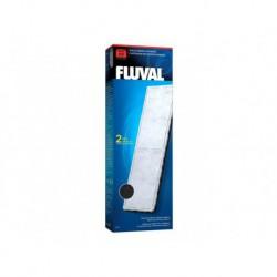 Fluval U3 Poly/Carbon Cartridge,2pcs-V