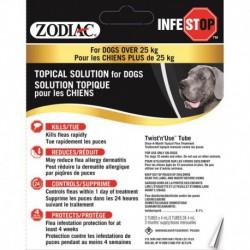 Zodiac Infestop Solution Topique Contre les Puces