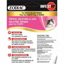 Zodiac Infestop Solution Topique Contre les Puces ZODIAC Anti-Flea Products